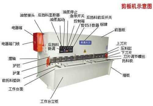 qc12y系列液压摆式剪板机 采用钢板焊接结构,液压传动,氮气缸回程