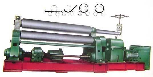 W11 系列对称式三辊卷板机