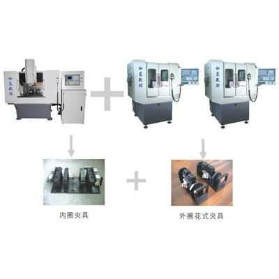 CNC胶架生产线