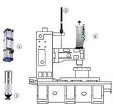 台湾欧境D ETER专利型直压式打刀缸