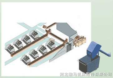 机床排屑机集中输送系统