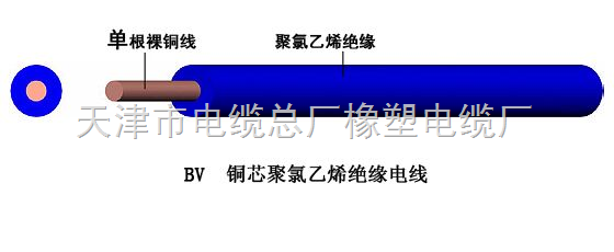 BVRBVR全塑软布电线-BVR电缆-价格