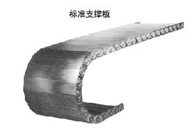 TLG型银星护板