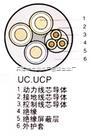 MCP采煤机屏蔽橡套软电缆,MCP电缆新价格